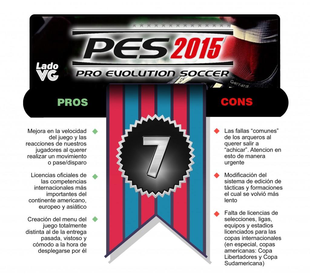 PES2015 resumen